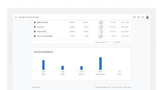 Snapshot Google Podcast Manager