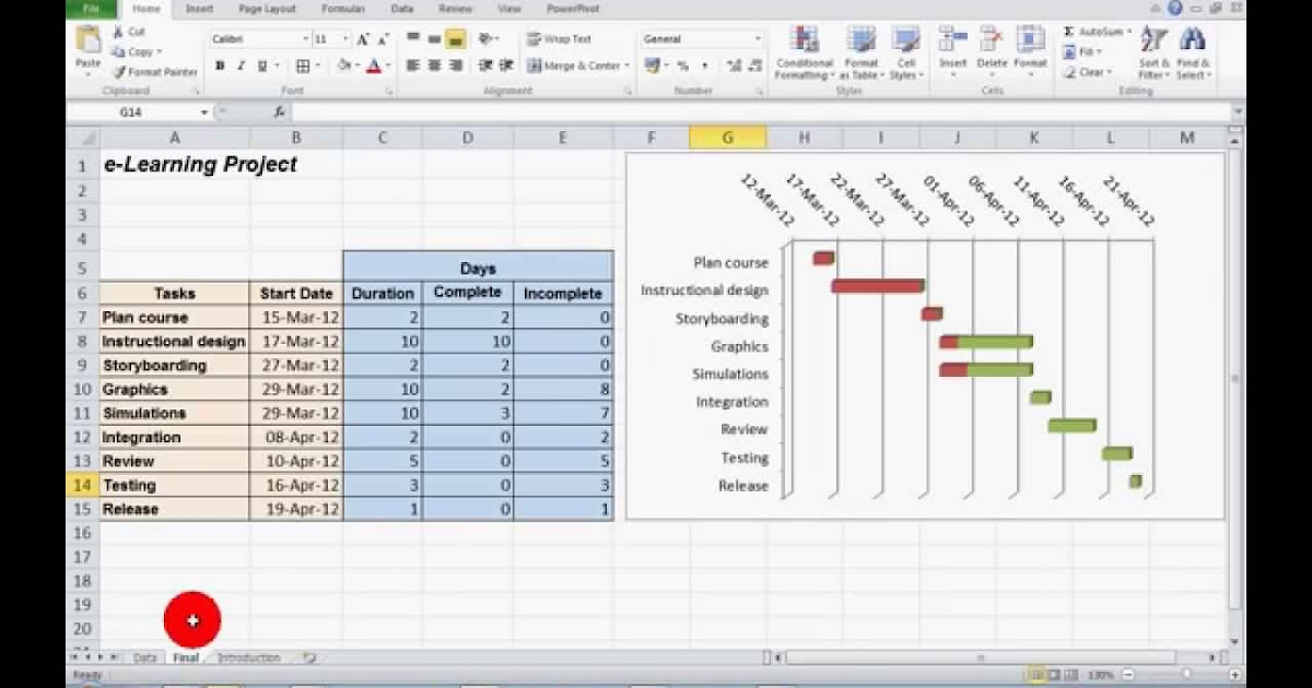 How To Create a Progress Gantt Chart in Excel ...