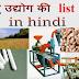लघु उद्योगों की सुची / list  of laghu  udyog   in hindi