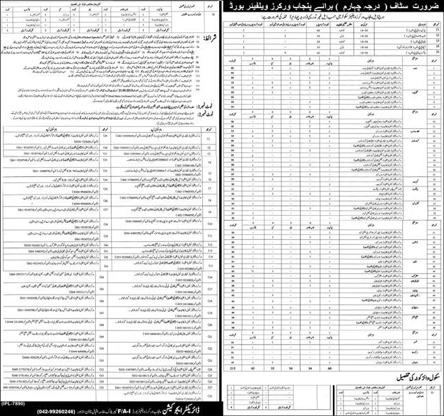 Jobs in Punjab Workers Welfare Board Jobs 2019 September