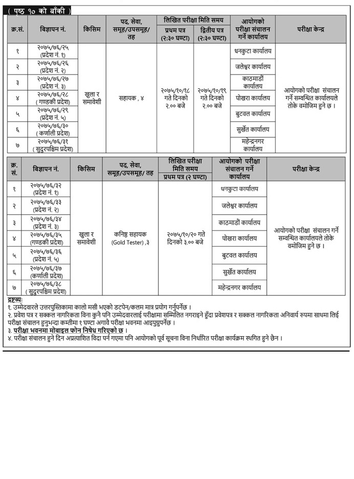 Nepal Bank Limited Published Results and Interview Dates of Various Post