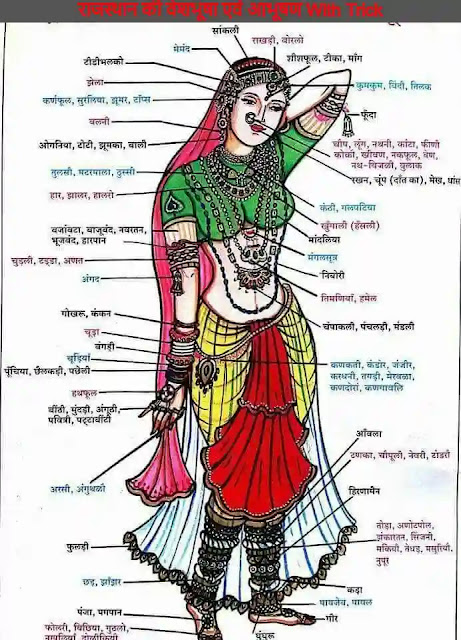 राजस्थान की वेशभूषा एवं आभूषण With Trick
