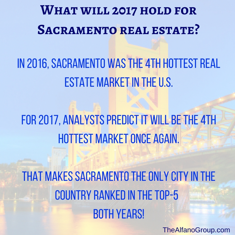 The alfano group sacramento 4 on list of hottest real for Hot real estate markets