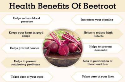 11 Health Benefits of Beets