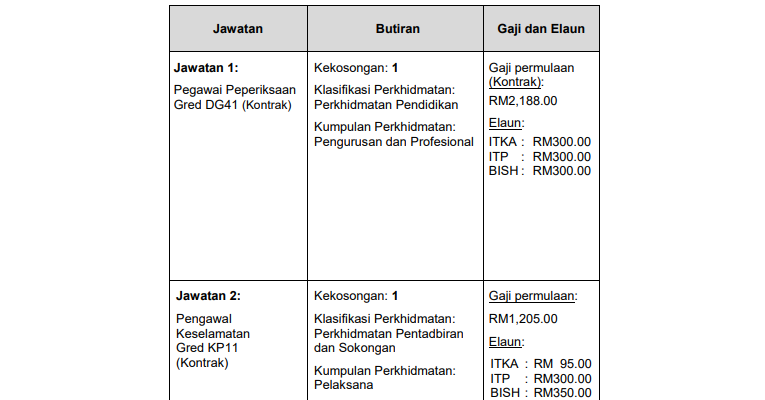 Jawatan Kosong di Majlis Peperiksaan Malaysia MPM 2020