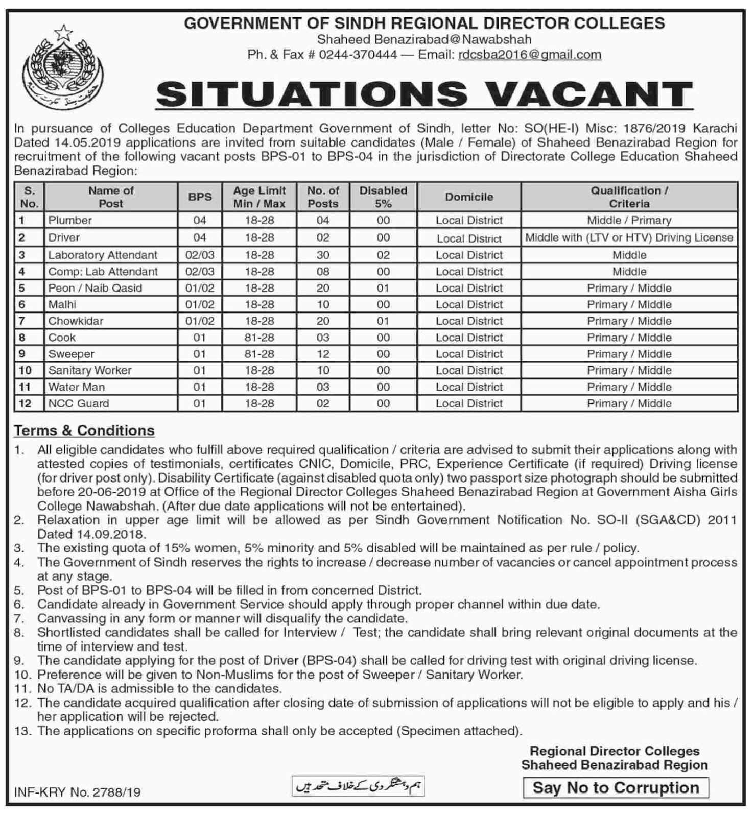 Regional Director Colleges, Shaheed Benazirabad Sindh Jobs
