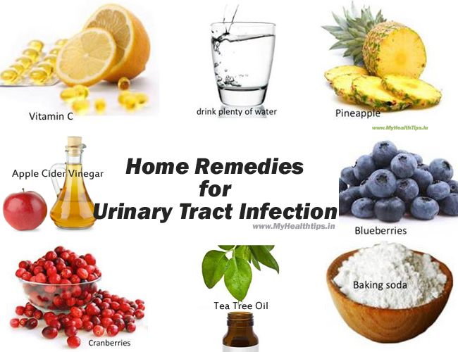 Home Remedies For Uti After Intercourse