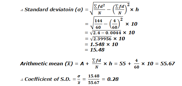Example 3 b. Standard Deviation and Coefficient of S.D. by deviation method