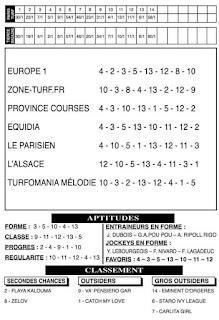 programme quinté Pronostic Mercredi 22/09/2021