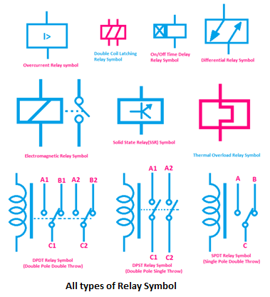 All Types of Relay Symbol and Diagram, symbol of relay