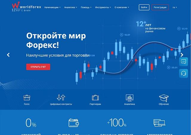 Сайт WForex