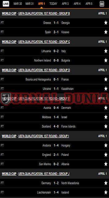 Hasil Pertandingan Sepakbola Tadi Malam,Kamis Tanggal 01 - 02 April 2021