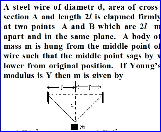 Mechanical Properties of Solids Problems with Solutions Five