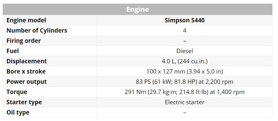 MF 290 Xtra engine