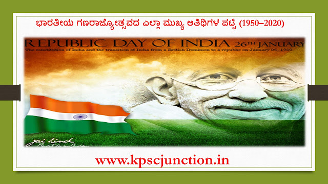 List of all Chief Guests on Indian Republic Day Parades (1950–2020)