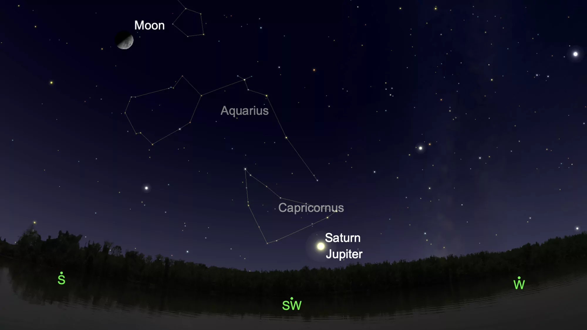 Jupiter and Saturn will be closest | This Unique Astronomical Event Will Be Seen In The Sky After 397 Years
