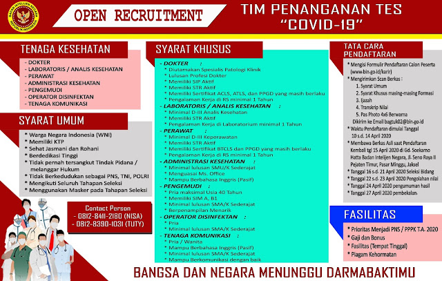 Open Rekrutmen Badan Intelijen Negara RI - Tim Penanganan Tes COVID-19