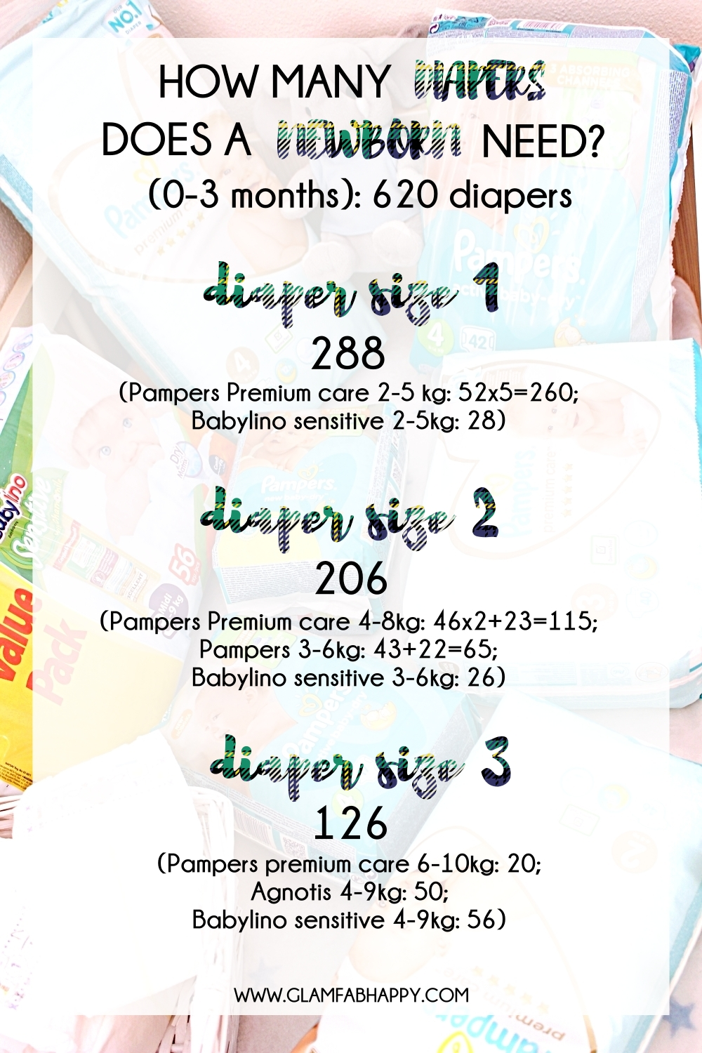 how many diapers newborn needs graphic chart; baby needs 620 diapers first 3 months