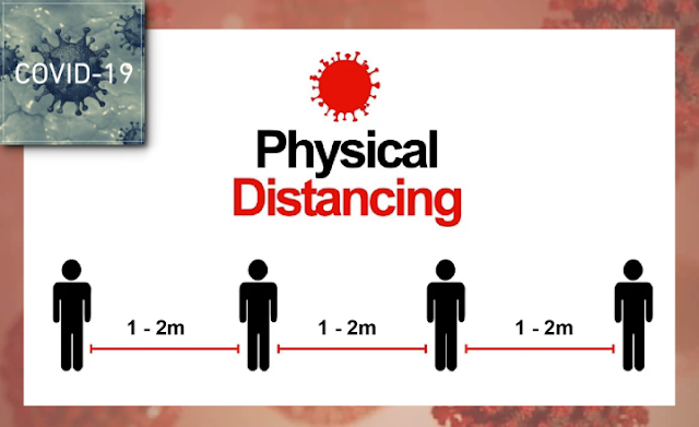SOCIAL DISTANCING during COVID -19 Outbreak