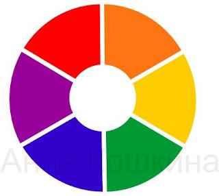 расположение сигнальных цветов с пектре