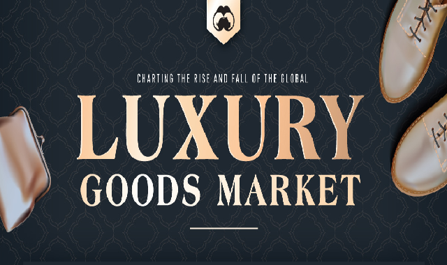 Charting the Rise and Fall of the Global Luxury Goods Market
