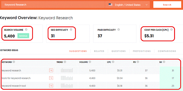 How to do keyword research for free?
