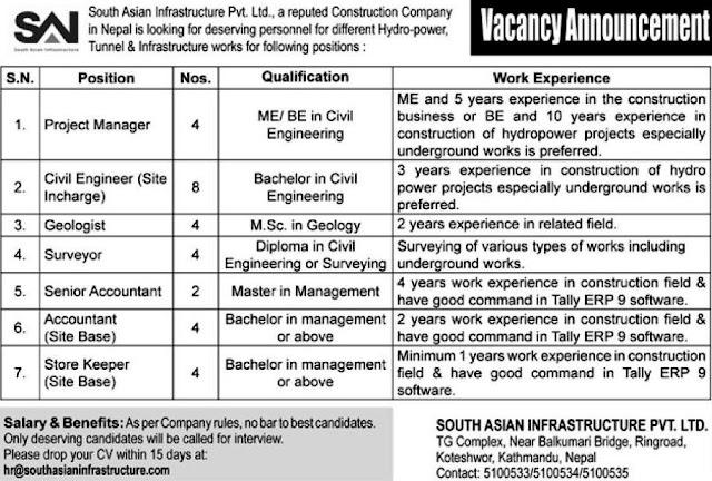 jobs in nepal  vacancy for civil engineer geologist