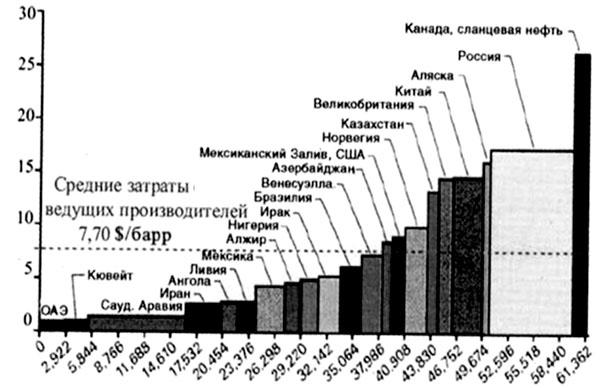 купим дизтопливо на экспорт Краснодар
