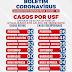 Ponto Novo tem cinco casos ativos de Covid-19 em duas USF; confira Boletim Epidemiológico