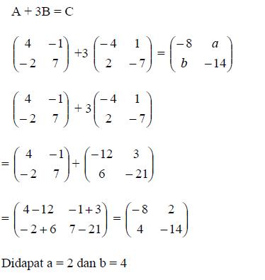 Contoh Soal Invers Matriks 2x2