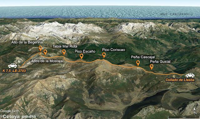 Travesía señalizada a los puertos de Salvorón y sierra Mediana, con subida al Coriscao desde el collado de Llesba.