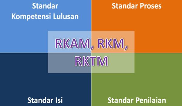 Contoh RKM dan RKT Untuk MI/SD Terbaru 2017/2018 Format Word