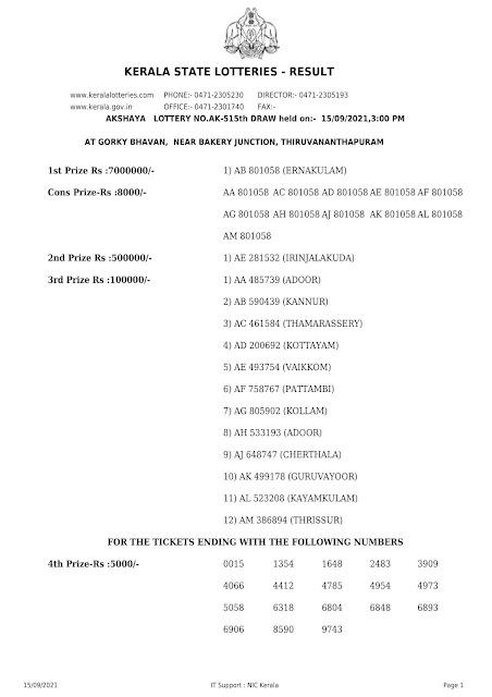Kerala Lottery Result Akkshaya AK 515 dated 15.09.2021 Part-1