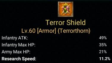 Gear Terror Shield untuk Laju Riset