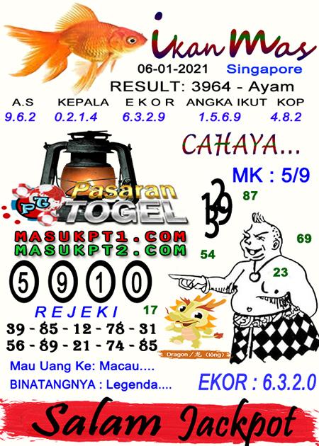 Syair Ikan Mas SGP Rabu 06-Jan-2021