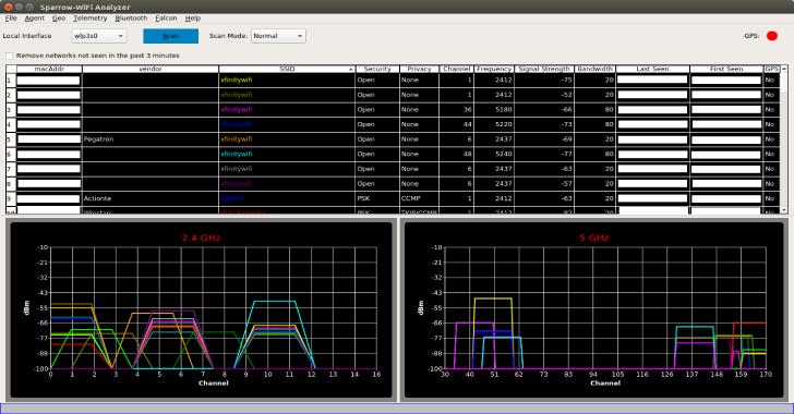Sparrow WiFi : Next-Gen GUI-based WiFi & Bluetooth Analyzer for Linux