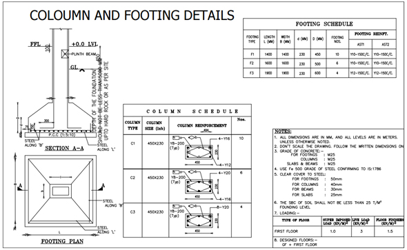 Footing design lecture