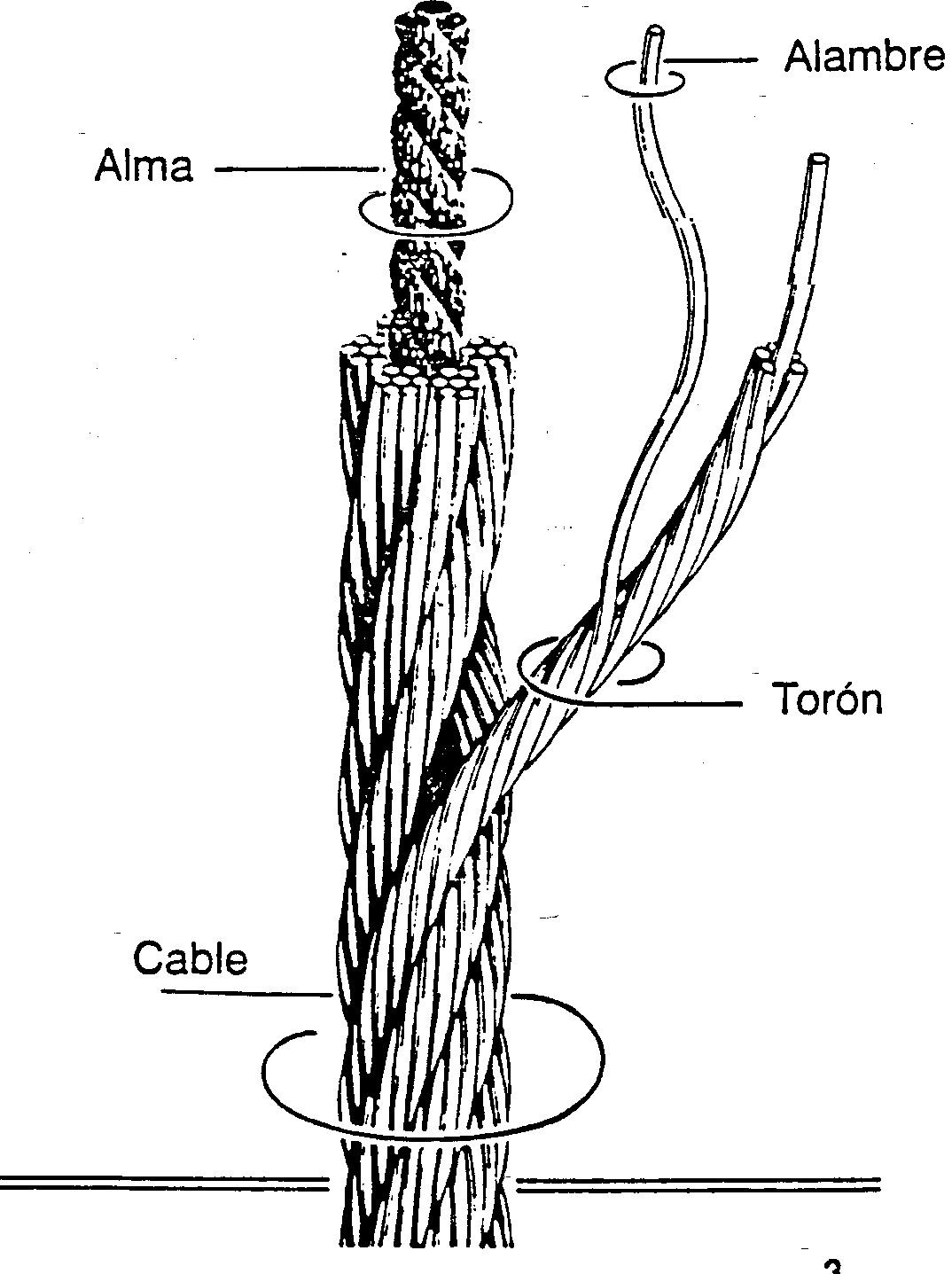 Articulos De Estructura Materiales Y Transmision De Cargas