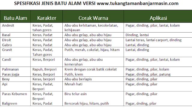 Batu alam | Tukang taman banjarmasin - Kalimantan
