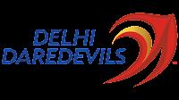 Delhi Daredevils, IPL 2019, IPL Auction 2019