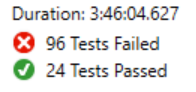 Duration: 3:46:04 - 96 Tests Failed - 24 Tests Passed