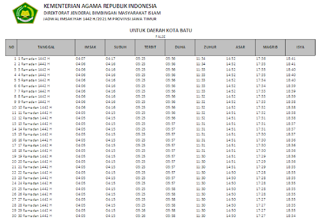 Jadwal Imsakiyah Ramadhan 1442 H Kota Batu, Provinsi Jawa Timur