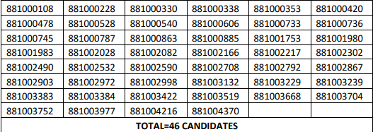 HPSSC Hamirpur JE (Mechanical)  Post Code: 881 Screening Test Result 2021