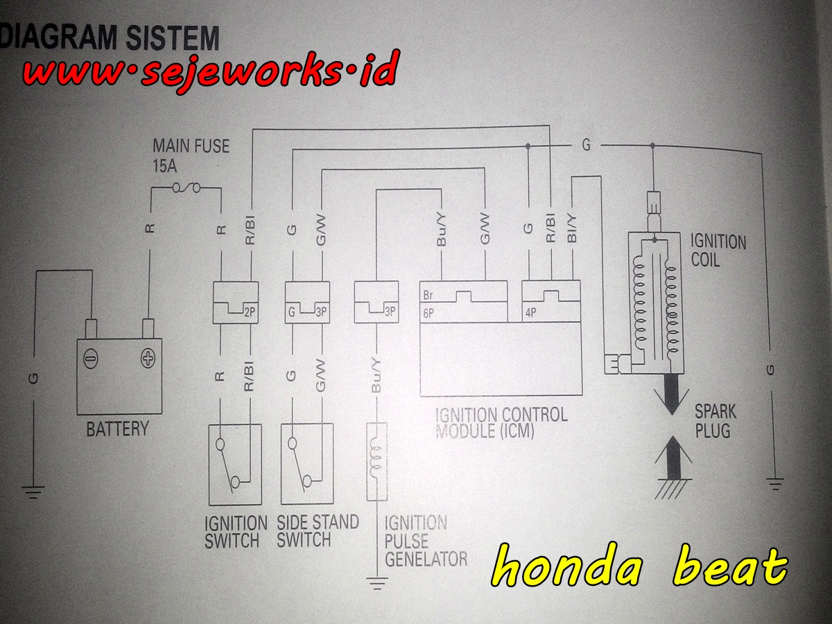 medium resolution of jalur kelistrikan motor honda beat karbu