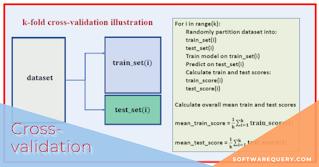 softwarequery.com-Cross-validation