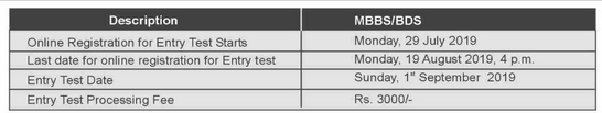 nums entry test date
