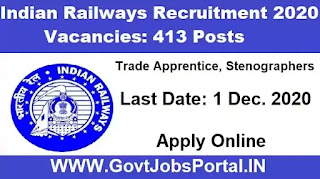 Indian Railways Recruitment 2020