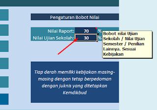 Bobot Nilai Raport SMP 2021