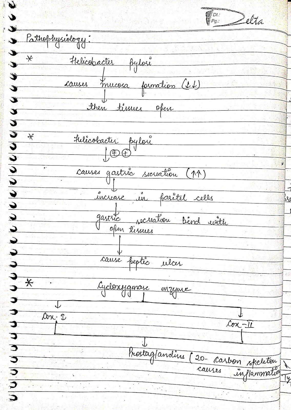 pathophysiology - GIT disorder PEPTIC ULCER