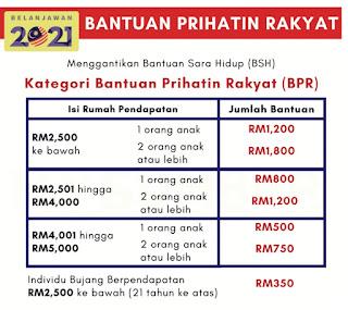 BANTUAN PRIHATIN RAKYAT 2021 || BPR